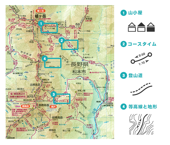 地図と基本的なマーク