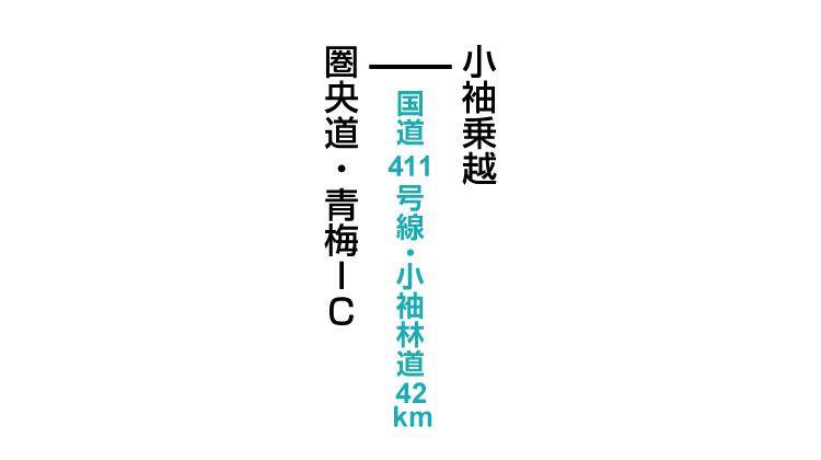 鴨沢登山口のアクセス マイカー