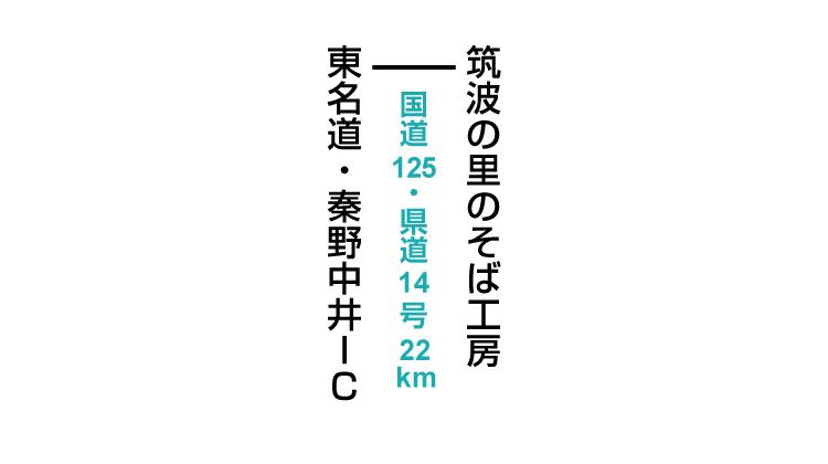 筑波山羽鳥道入口登山口のアクセス マイカー