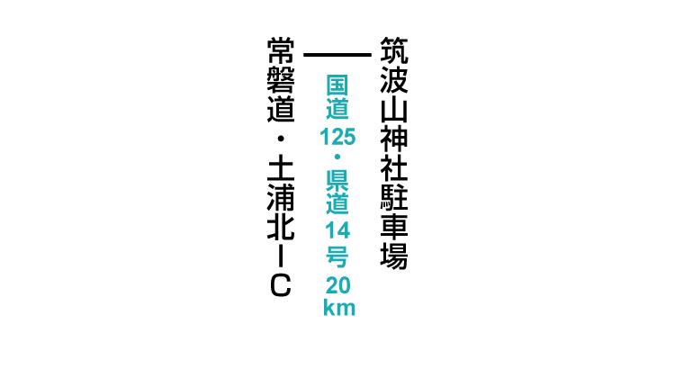 筑波山神社入口登山口のアクセス マイカー
