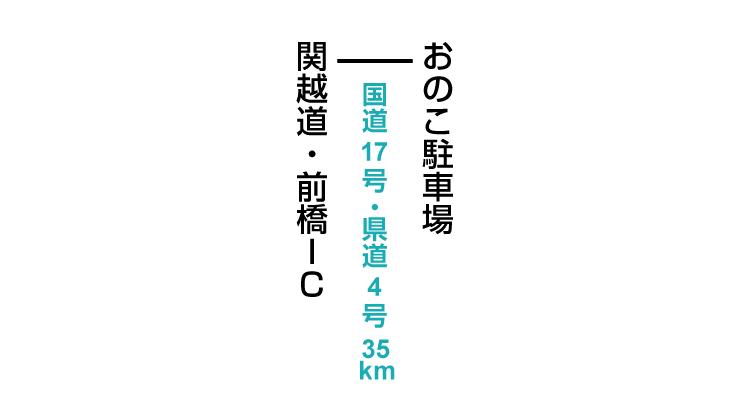 駒ヶ岳登山口のアクセス 車