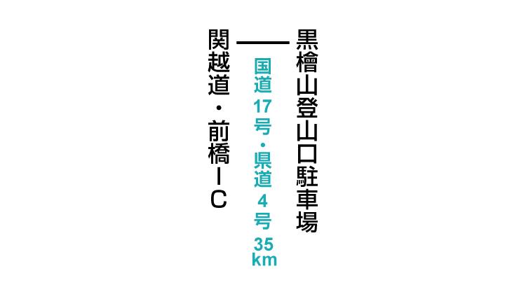 黒檜山登山口のアクセス 車