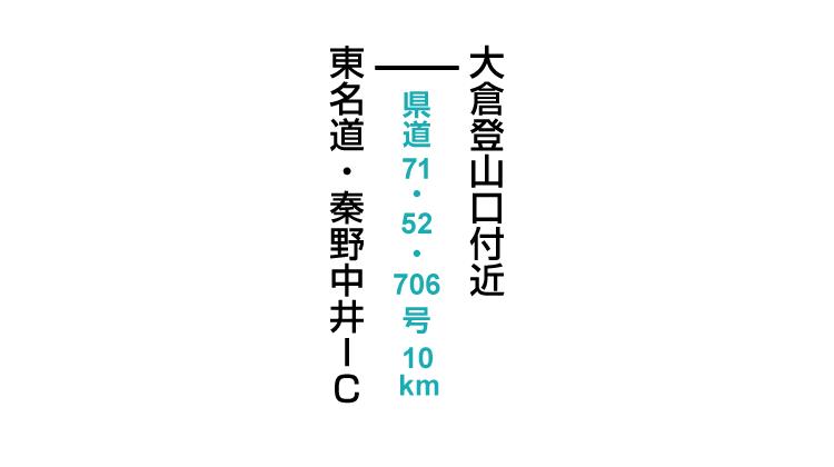 大倉登山口のアクセス 車